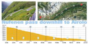 routeinfo Nufenen - Airolo Downhill